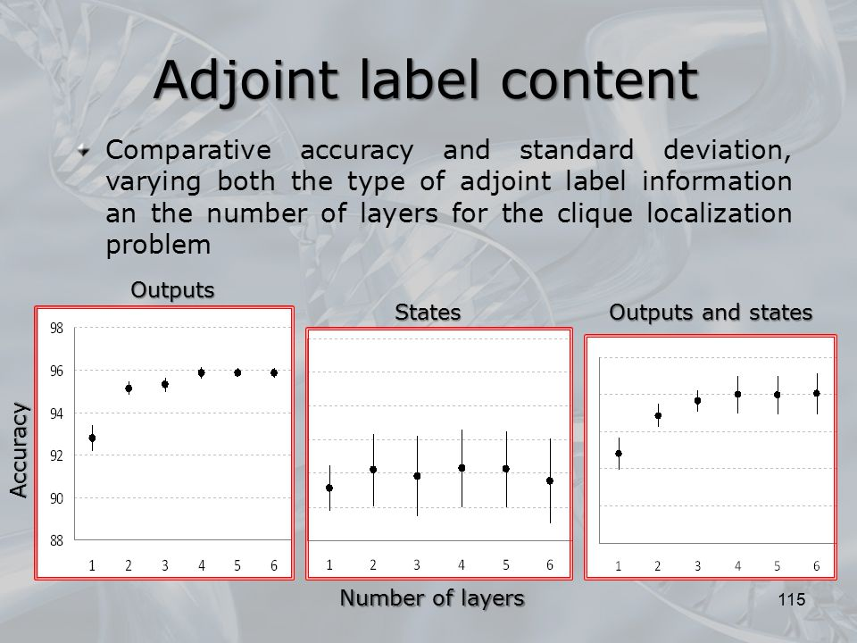 Adjoint label content