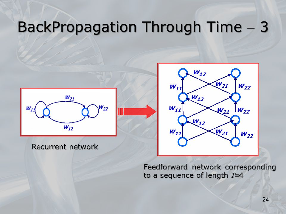BackPropagation Through Time  3