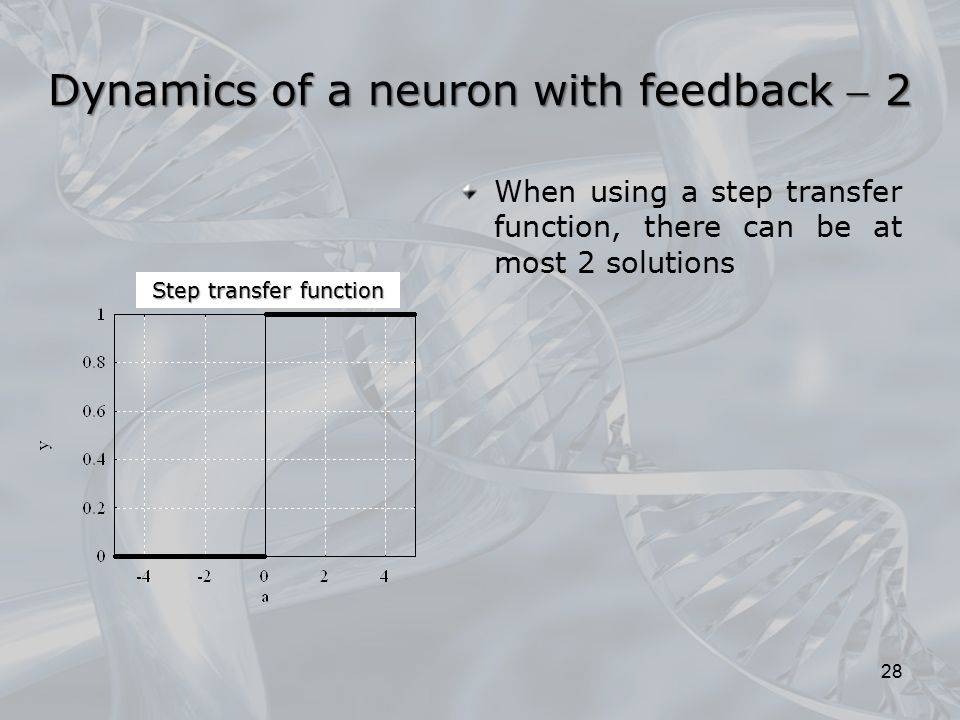 Dynamics of a neuron with feedback  2