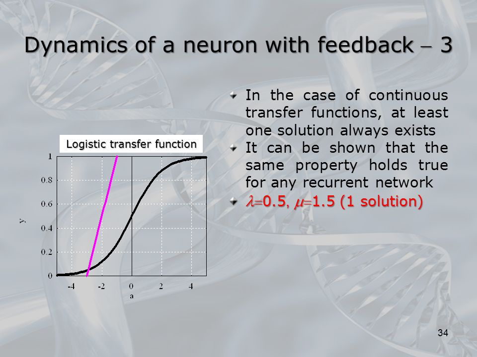 Dynamics of a neuron with feedback  3