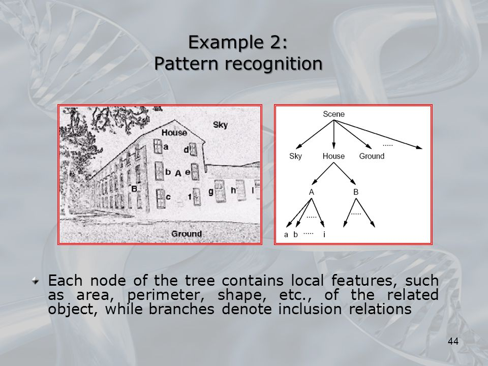 Example 2: Pattern recognition