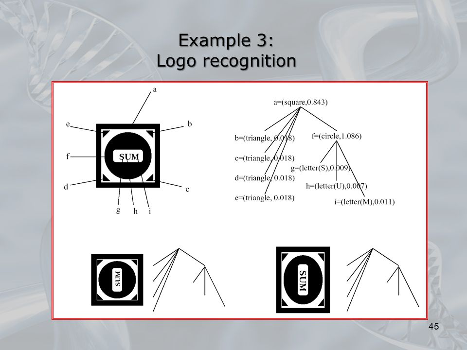 Example 3: Logo recognition