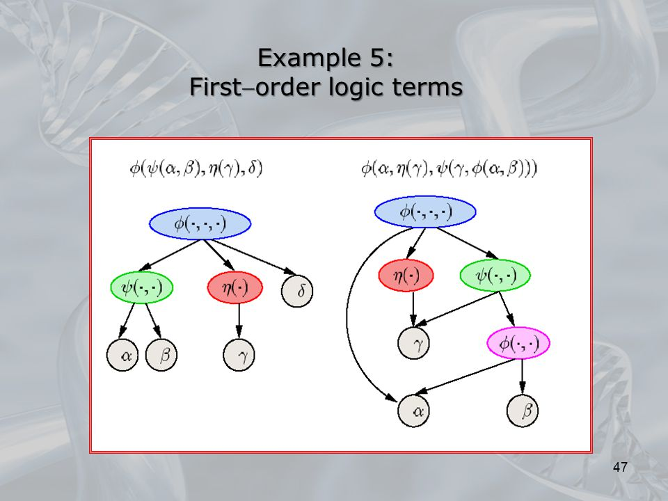 Example 5: Firstorder logic terms