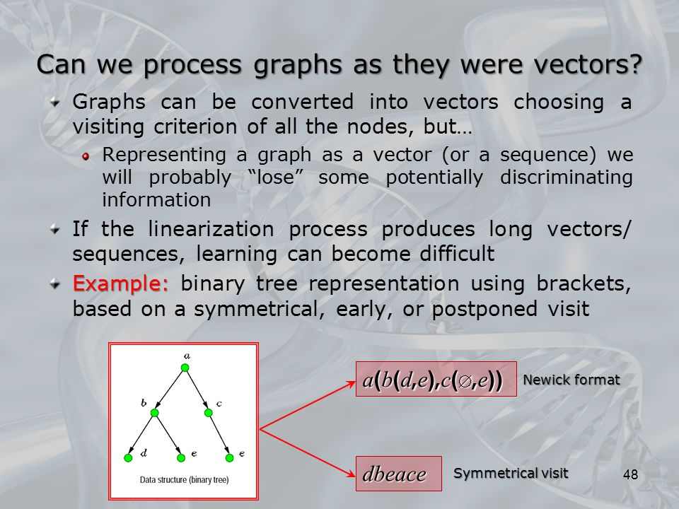 Can we process graphs as they were vectors
