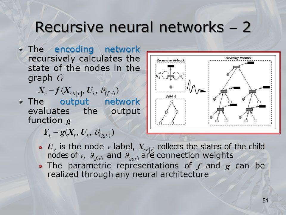 Recursive neural networks  2