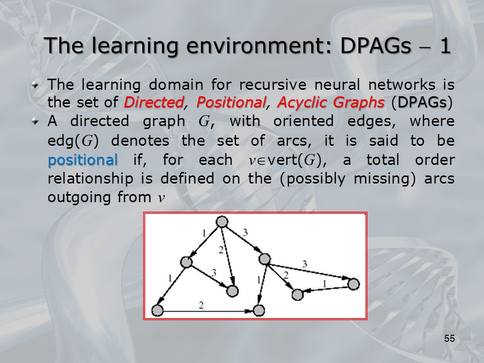 The learning environment: DPAGs  1
