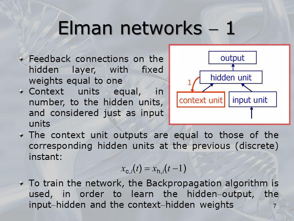 Elman networks  1 xc,i(t)  xh,i(t 1)