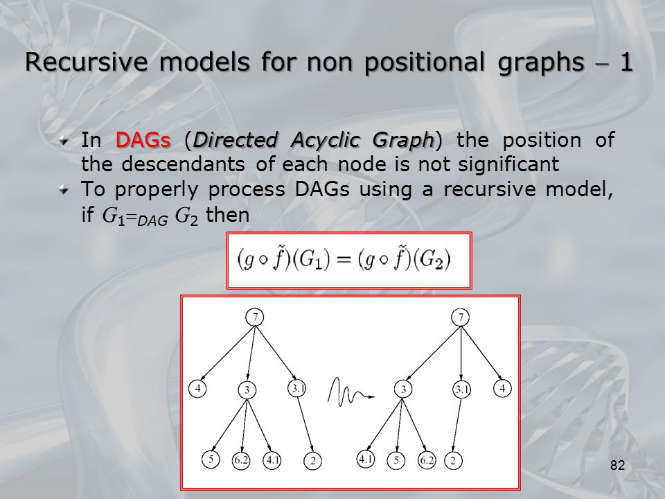 Recursive models for non positional graphs  1