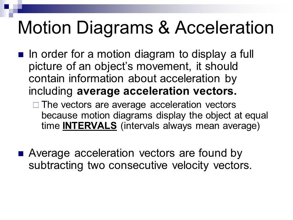 Motion Diagrams & Acceleration