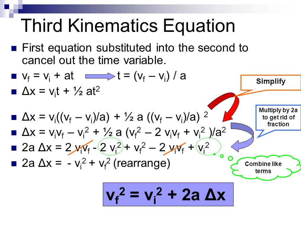 Third Kinematics Equation