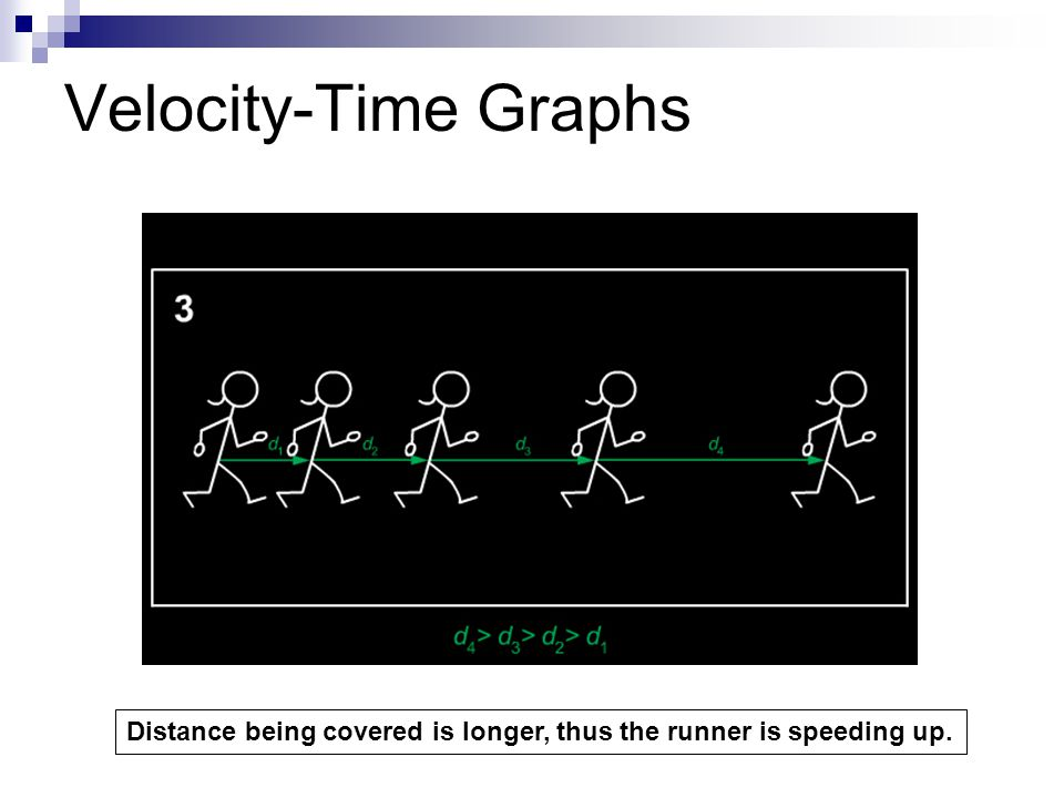 Velocity-Time Graphs Distance being covered is longer, thus the runner is speeding up.