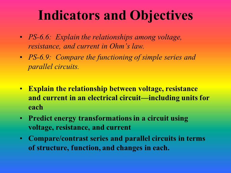 Indicators and Objectives