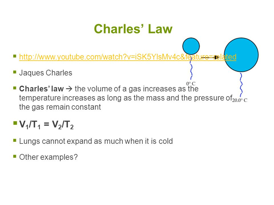Charles' Law http://www.youtube.com/watch v=iSK5YlsMv4c&feature=related. Jaques Charles.