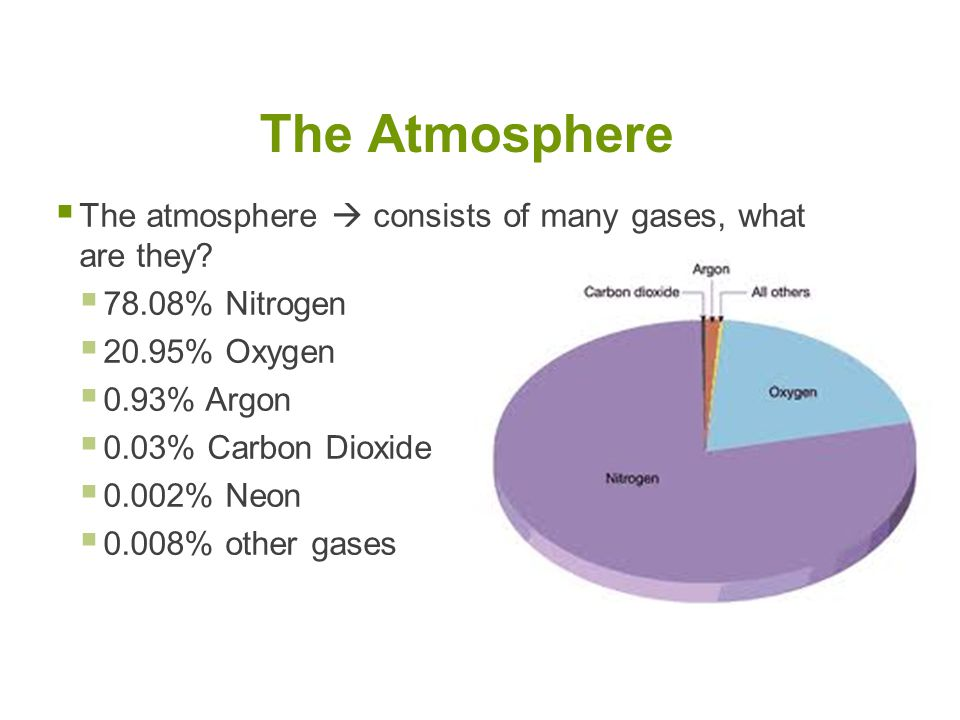 The Atmosphere The atmosphere  consists of many gases, what are they