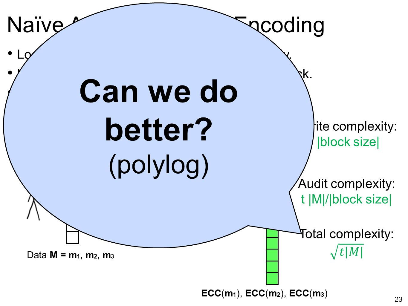 Can we do better (polylog) Naïve Attempt 1: Local Encoding
