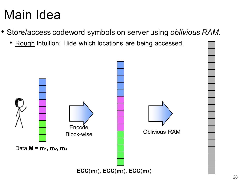 Main Idea Store/access codeword symbols on server using oblivious RAM.