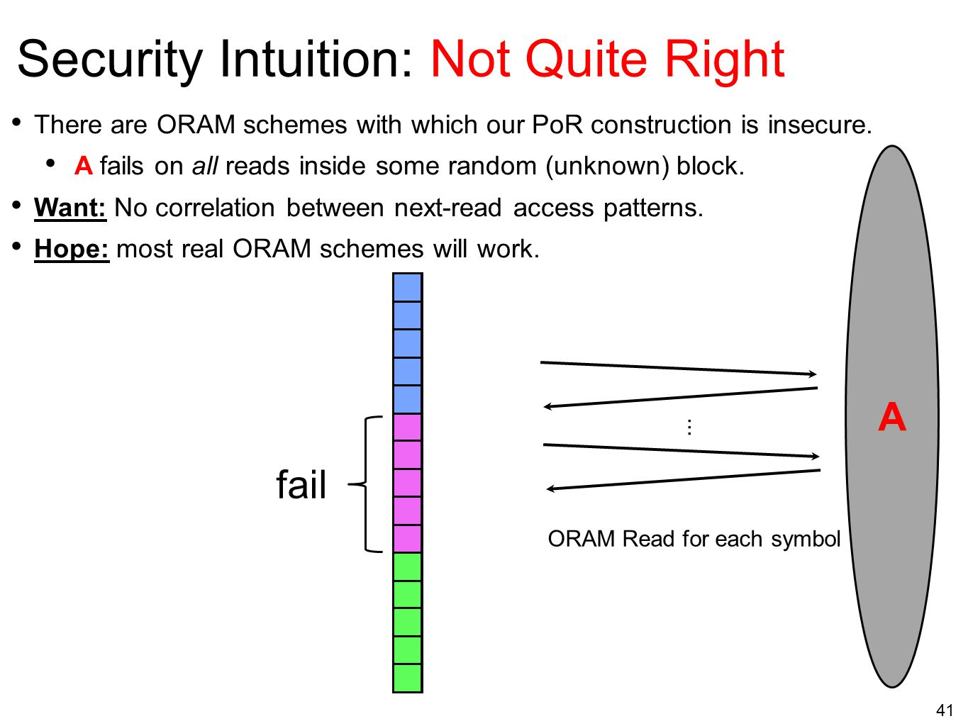 Security Intuition: Not Quite Right