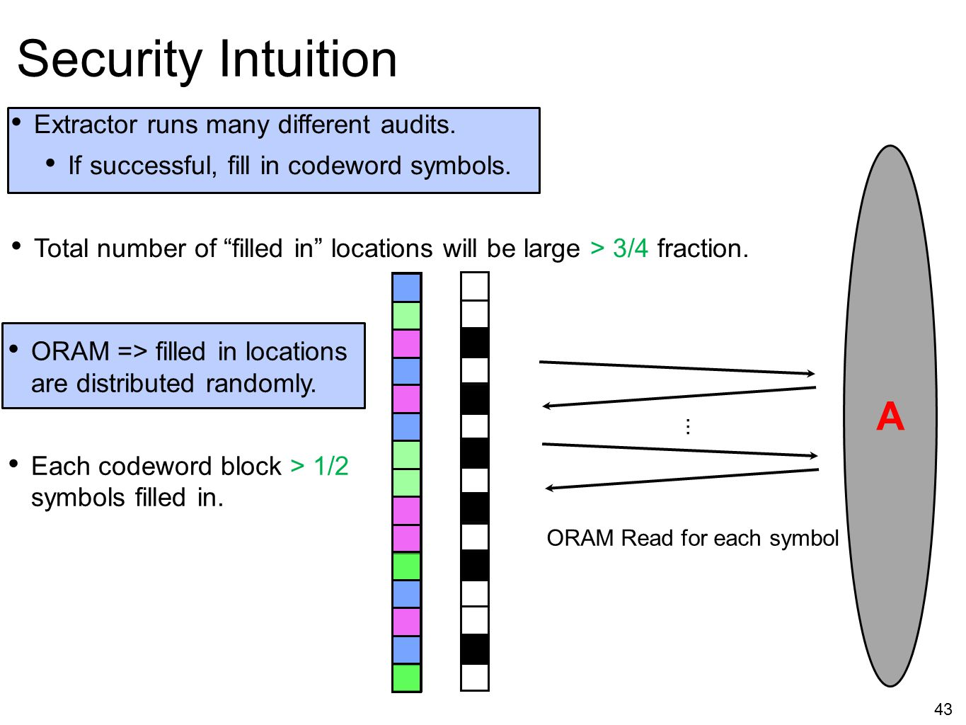 Security Intuition A Extractor runs many different audits.