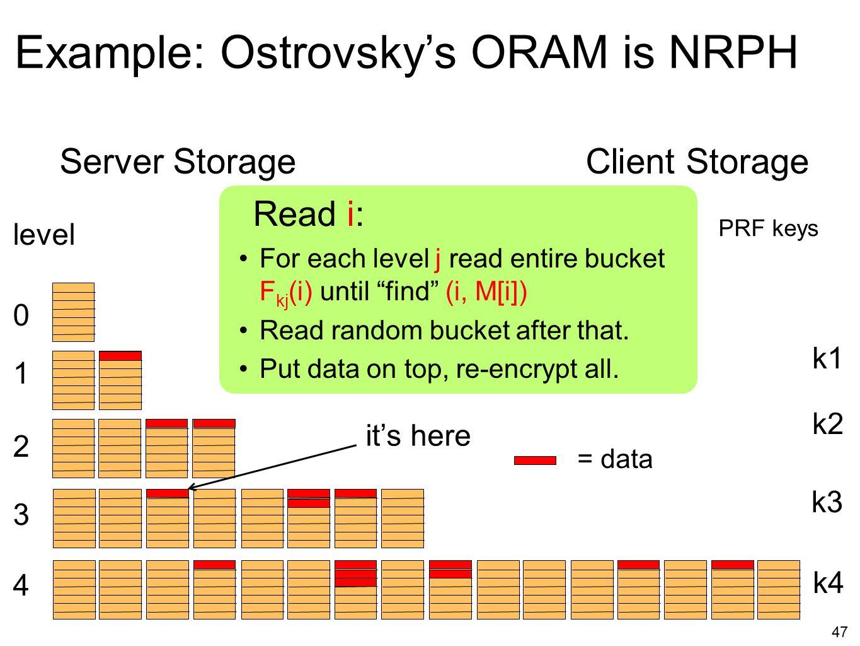 Example: Ostrovsky's ORAM is NRPH
