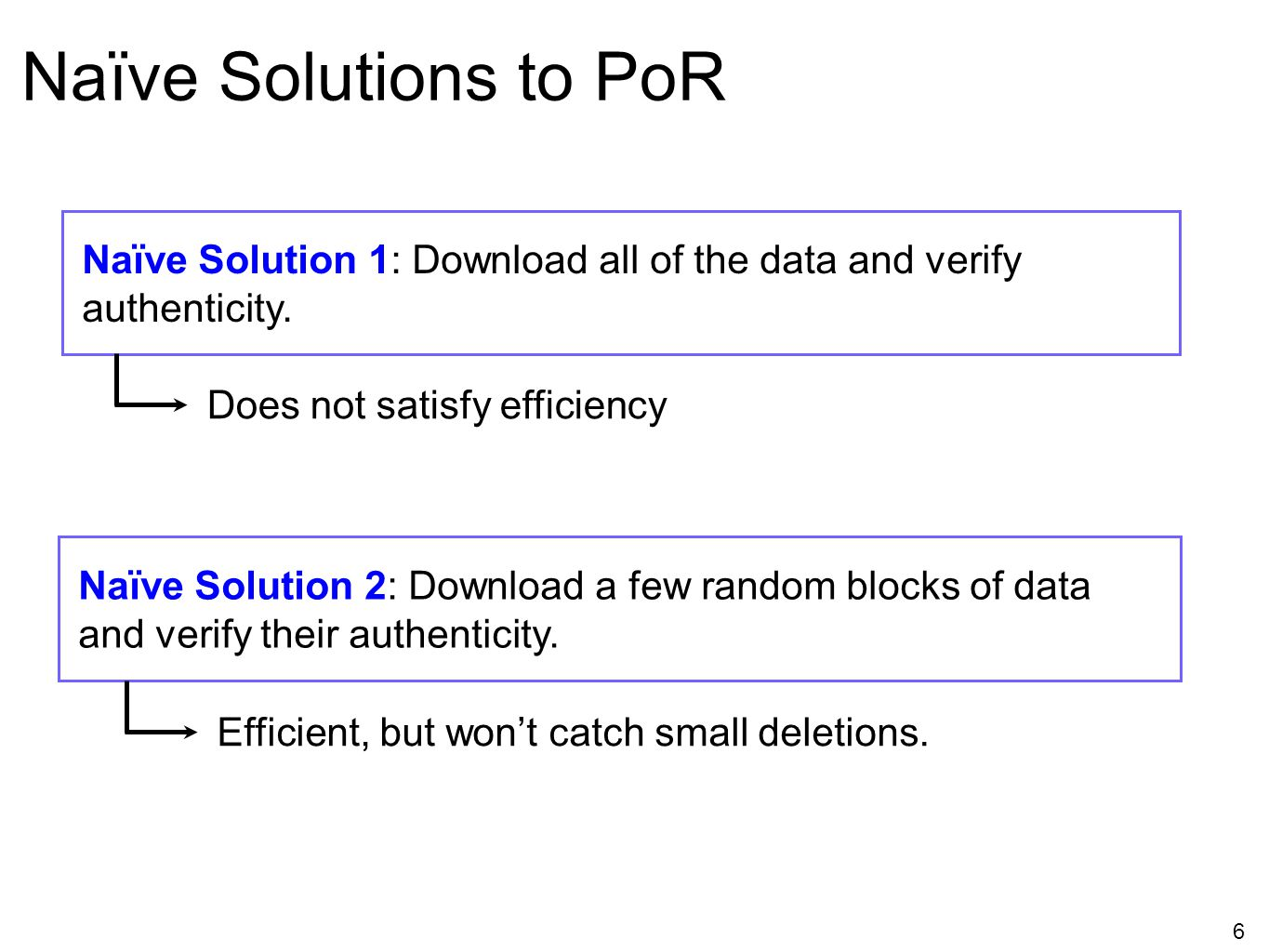 Naïve Solutions to PoR Naïve Solution 1: Download all of the data and verify authenticity. Does not satisfy efficiency.