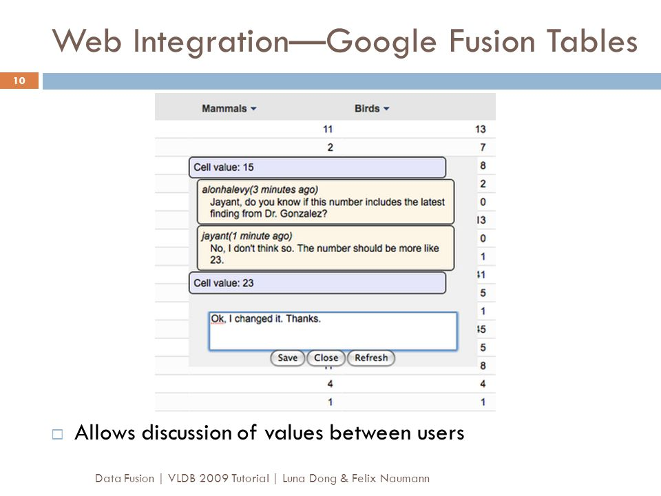 Web Integration—Google Fusion Tables