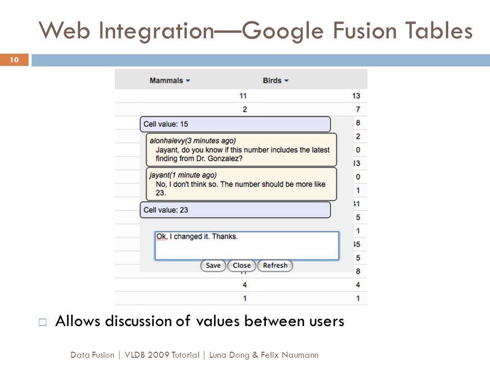 Web Integration—Google Fusion Tables
