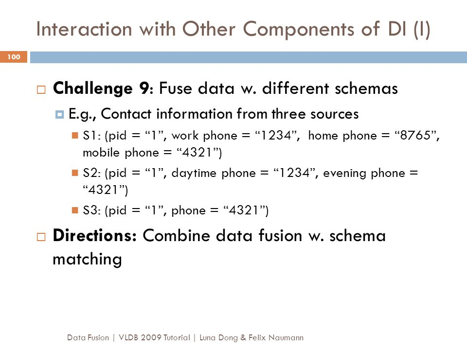 Interaction with Other Components of DI (I)
