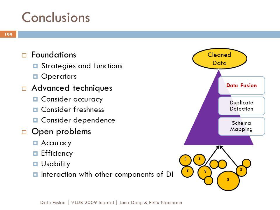Conclusions Foundations Advanced techniques Open problems