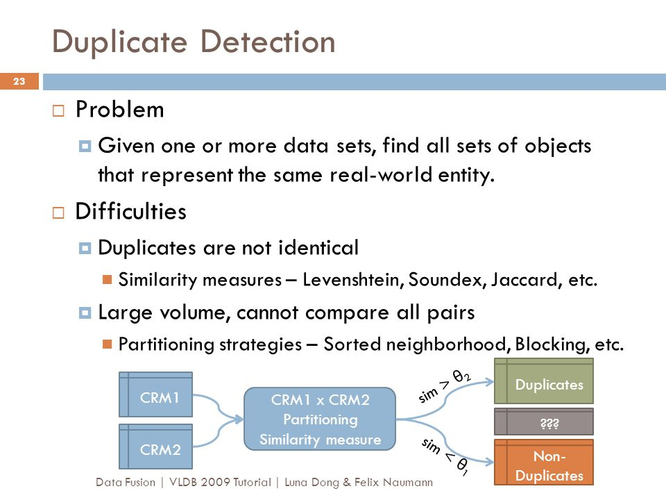 Duplicate Detection Problem Difficulties