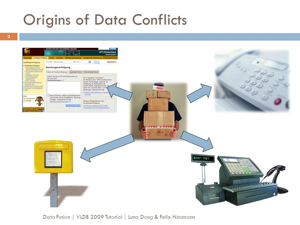Origins of Data Conflicts