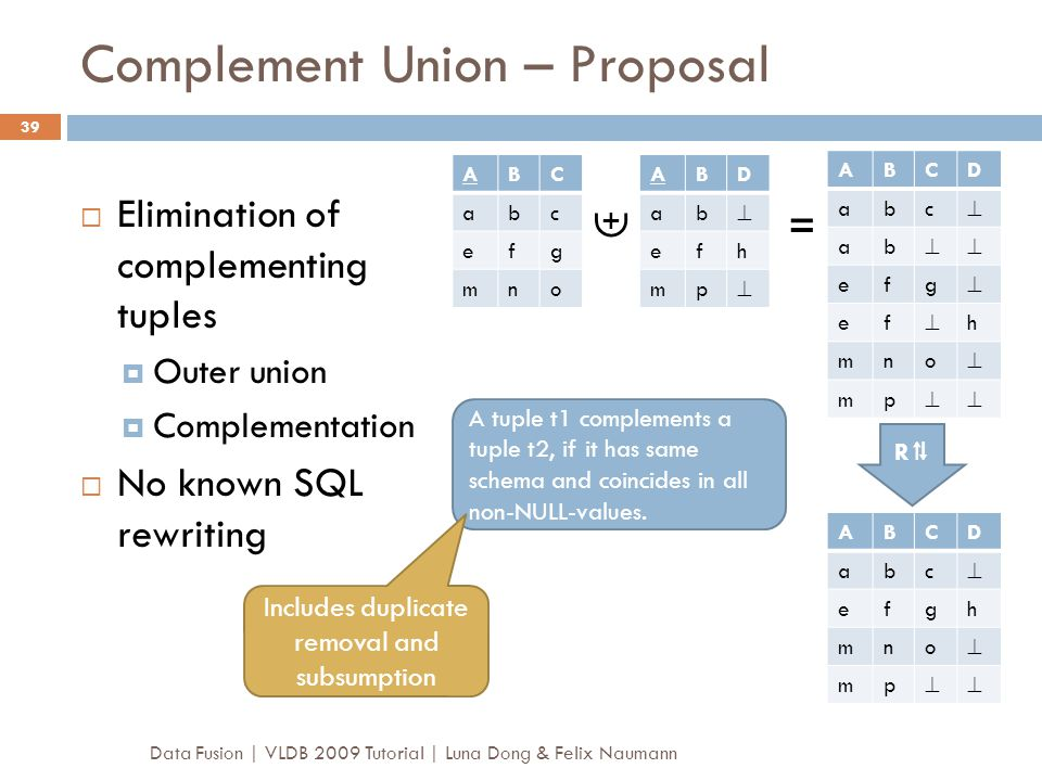 Complement Union – Proposal