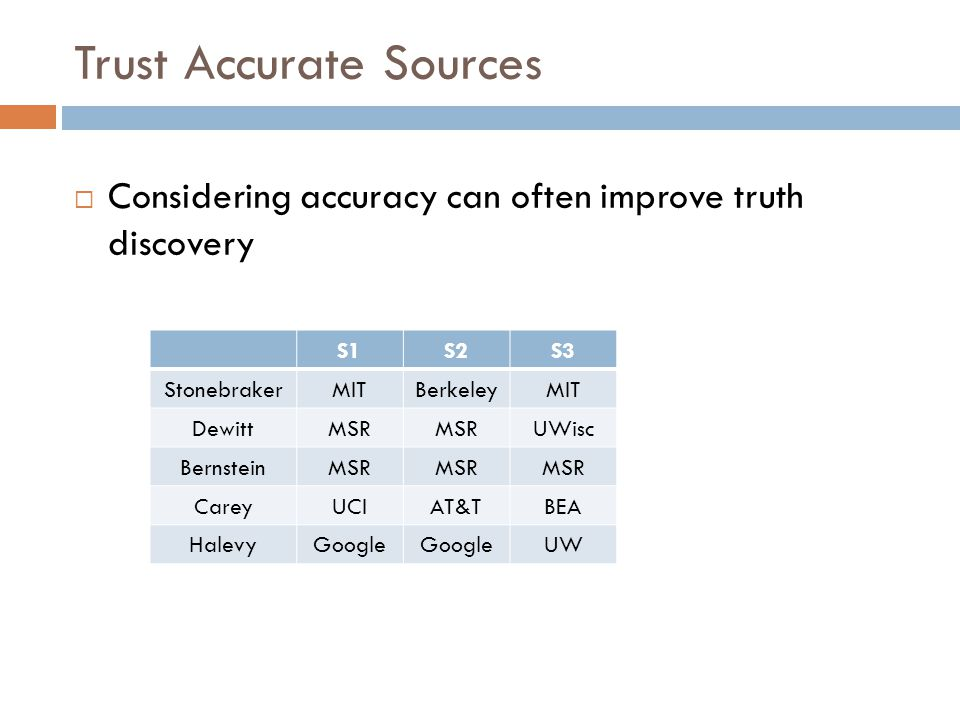 Trust Accurate Sources