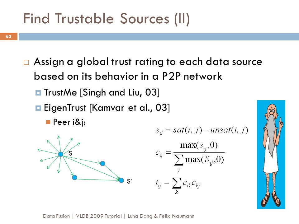 Find Trustable Sources (II)