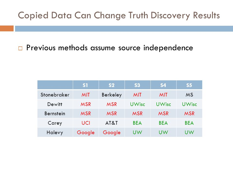 Copied Data Can Change Truth Discovery Results