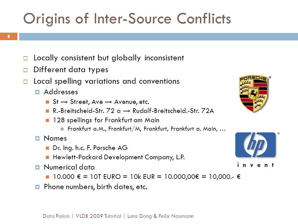 Origins of Inter-Source Conflicts