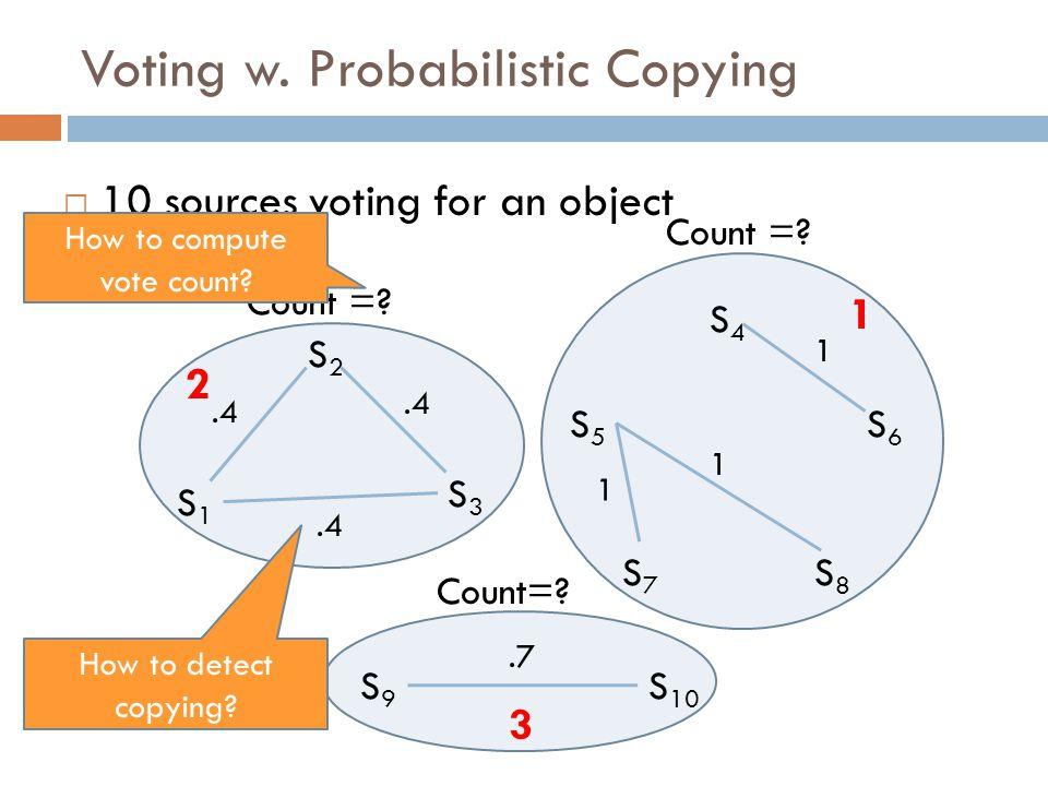 Voting w. Probabilistic Copying