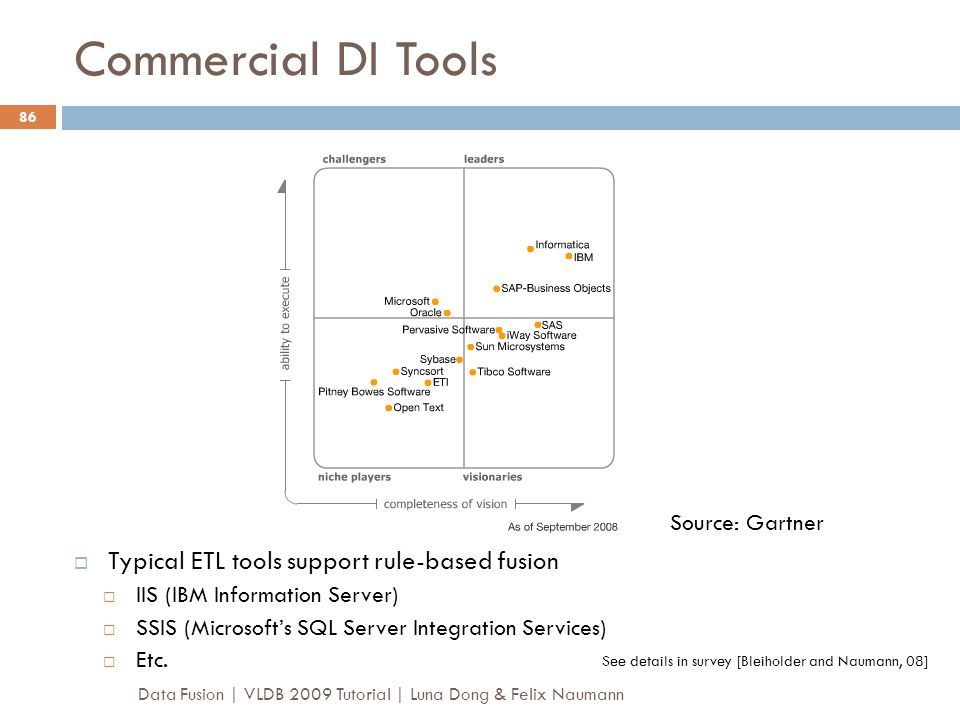 Commercial DI Tools Typical ETL tools support rule-based fusion