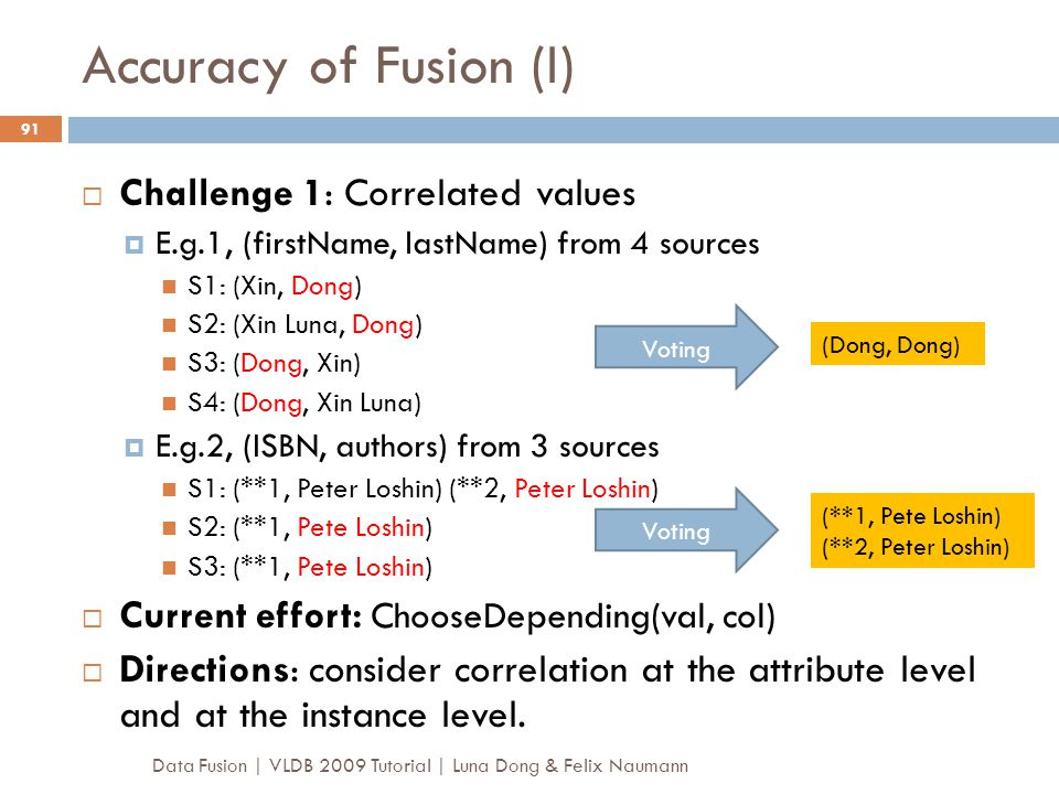 Accuracy of Fusion (I) Challenge 1: Correlated values