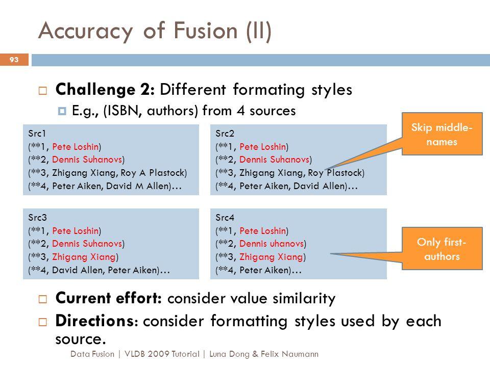 Accuracy of Fusion (II)