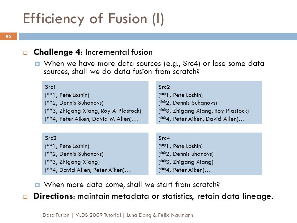Efficiency of Fusion (I)