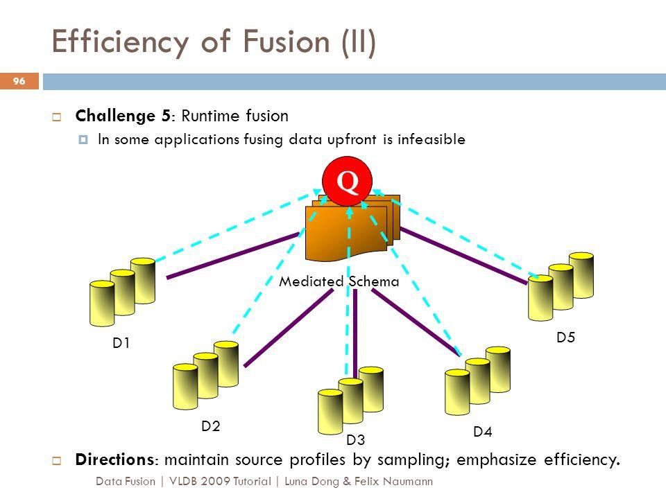 Efficiency of Fusion (II)