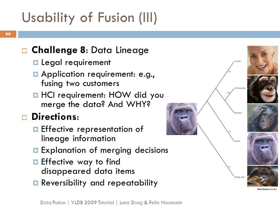 Usability of Fusion (III)
