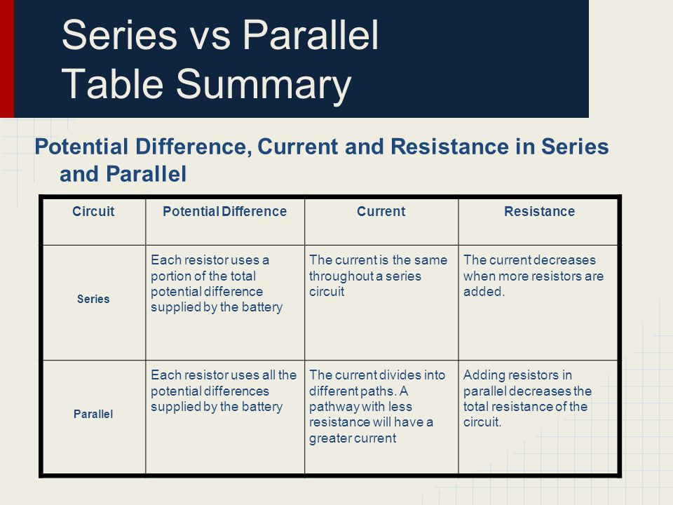 Series vs Parallel Table Summary