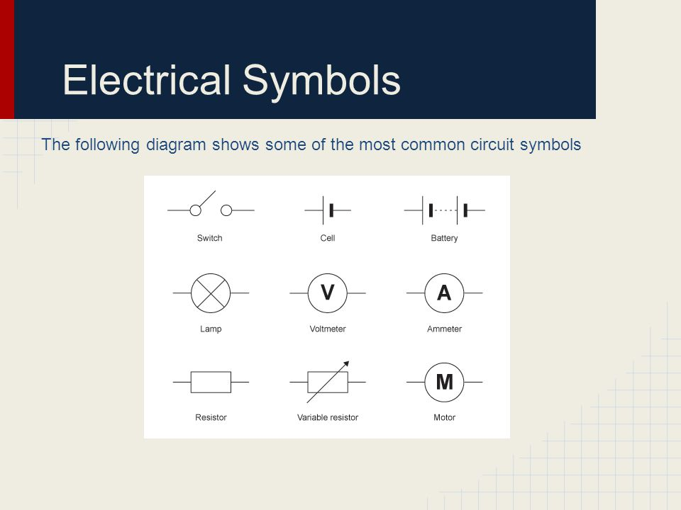 Electrical Symbols The following diagram shows some of the most common circuit symbols