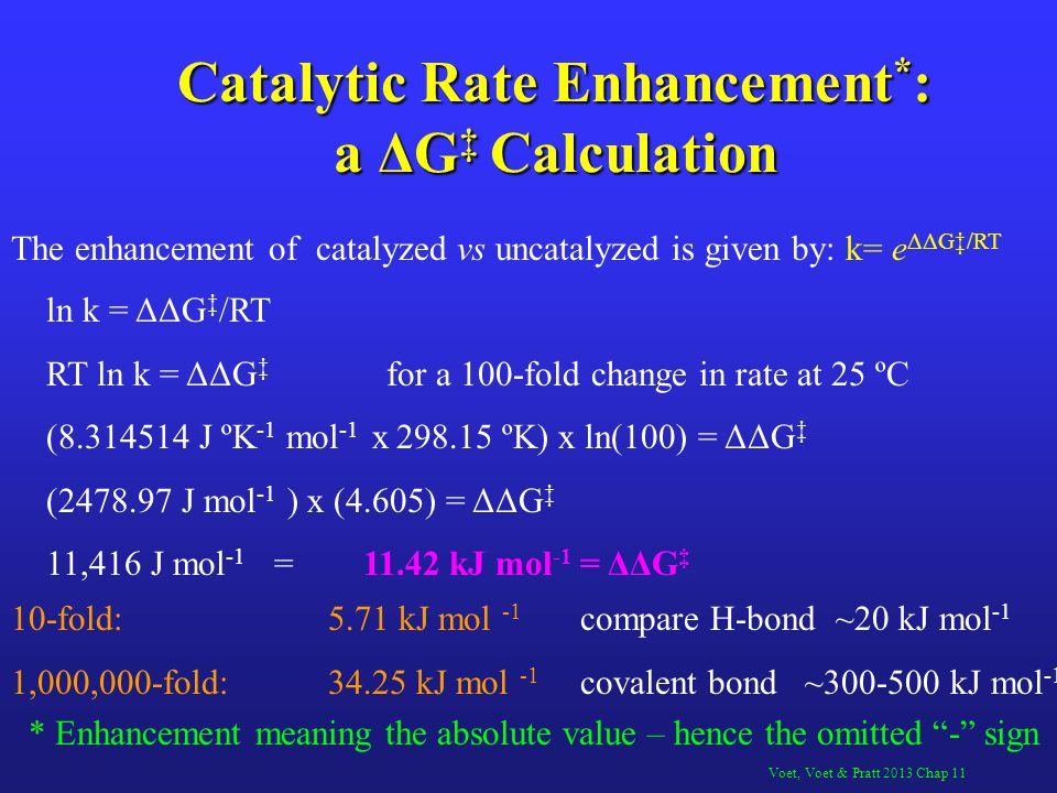 Catalytic Rate Enhancement*: a ΔG‡ Calculation