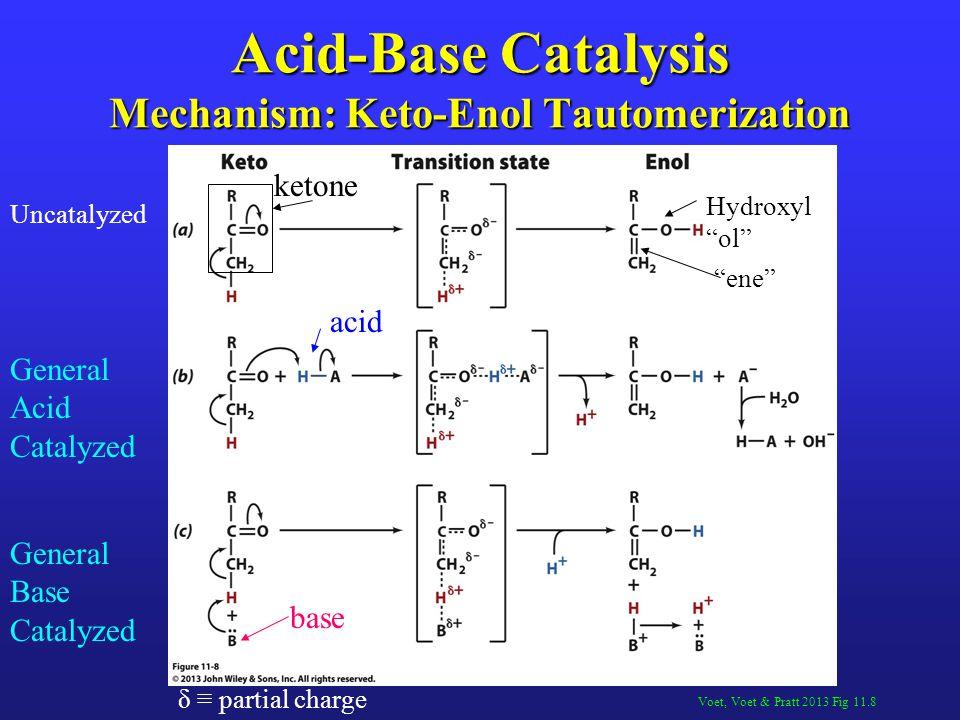 Acid-Base Catalysis Mechanism: Keto-Enol Tautomerization
