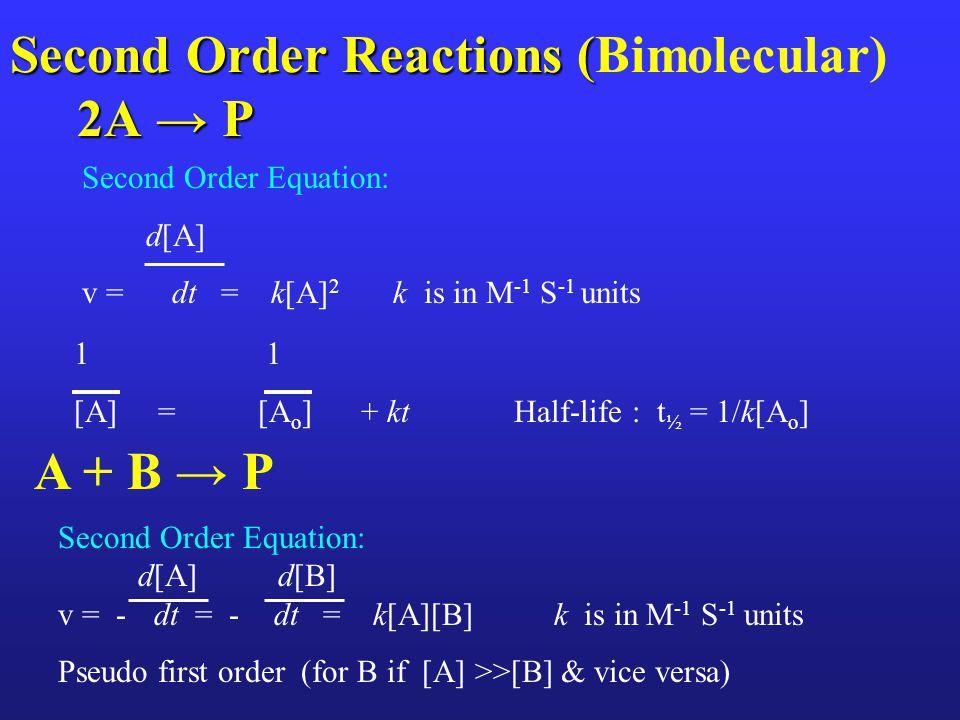 Second Order Reactions (Bimolecular) 2A → P