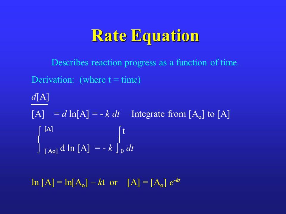 Describes reaction progress as a function of time.