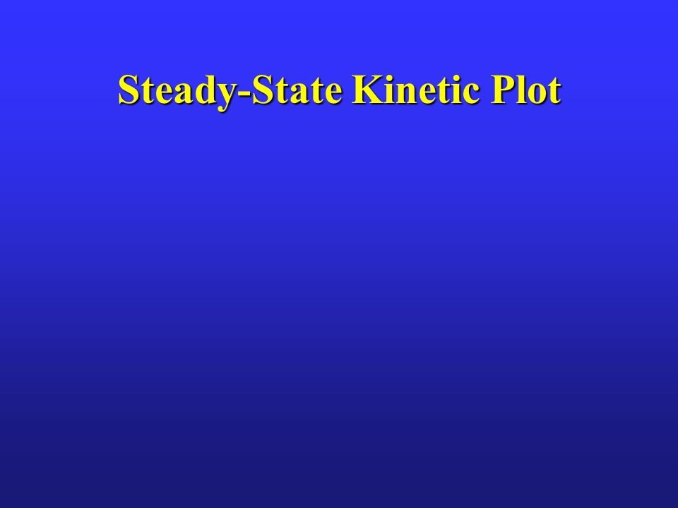 Steady-State Kinetic Plot