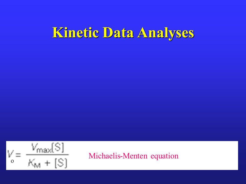 Kinetic Data Analyses o Michaelis-Menten equation